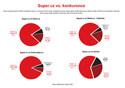 Obrazek: Kolacovy graf1