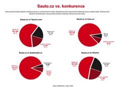 Obrazek: Kolacovy graf9