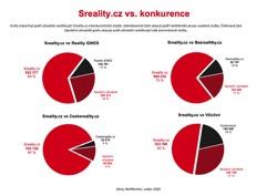 Obrazek: Kolacovy graf8