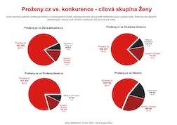Obrazek: Kolacovy graf5